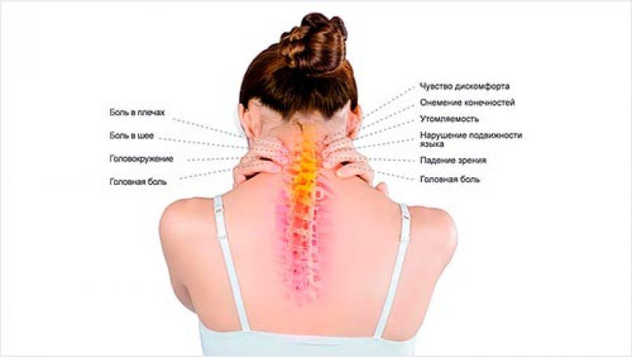 написано, шейный остеохондроз признаки симптомы и лечение трудно